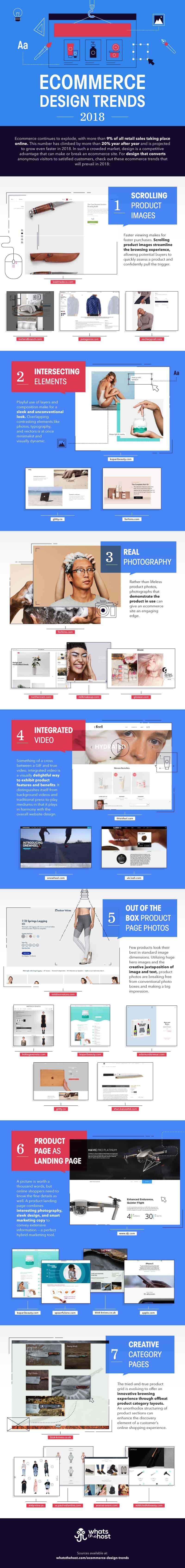 Ecommerce Design Trends 2018 Infographic