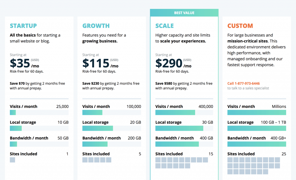 wp engine pricing and plans