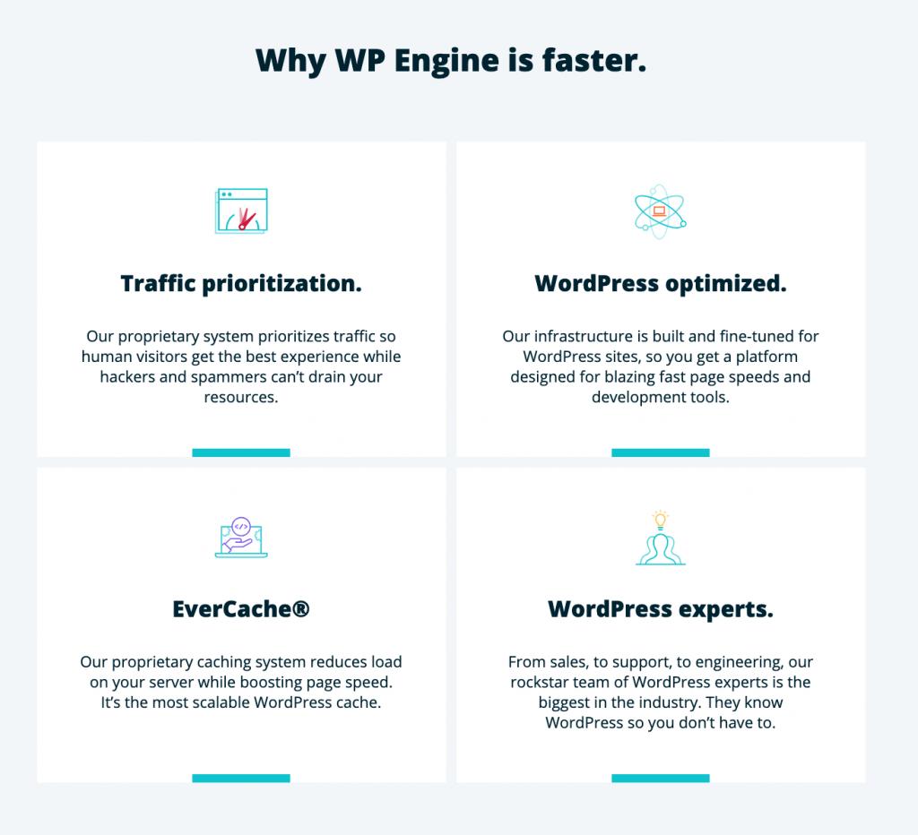 WP Engine Reviews August 2019: The Best WordPress Hosting?