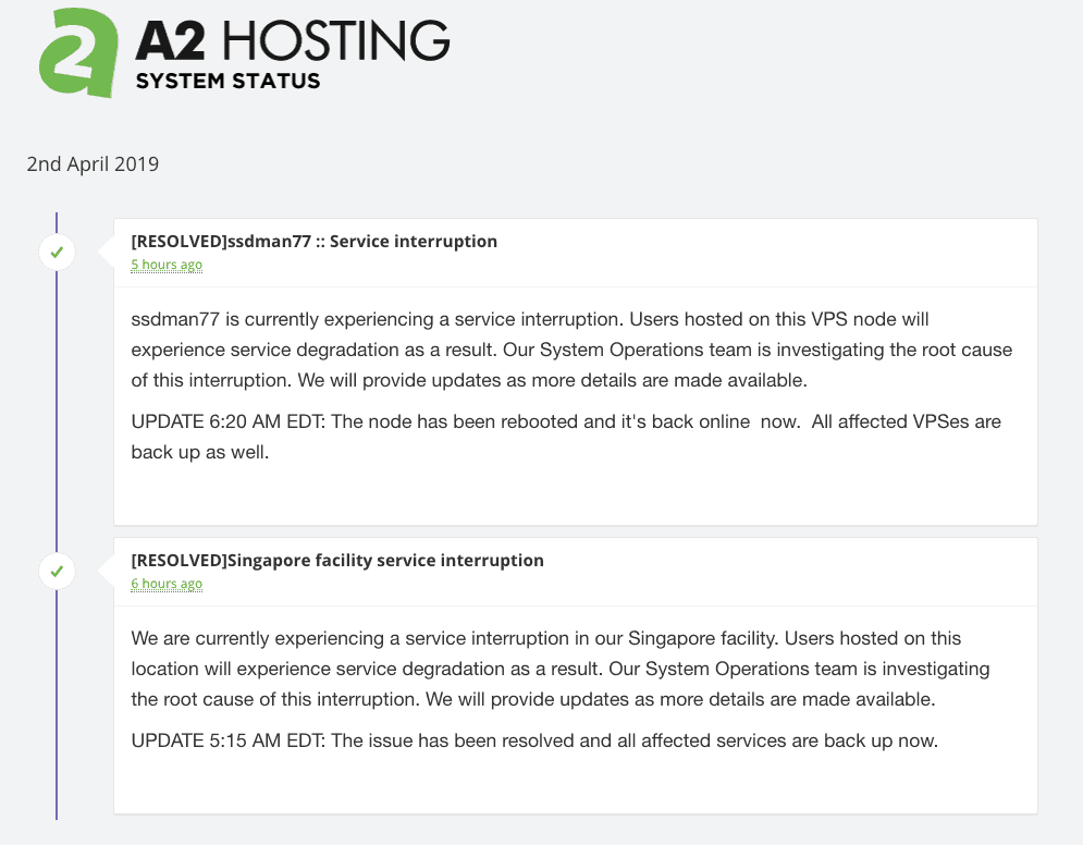 A2 Hosting Reviews September 2019: is A2 web hosting right