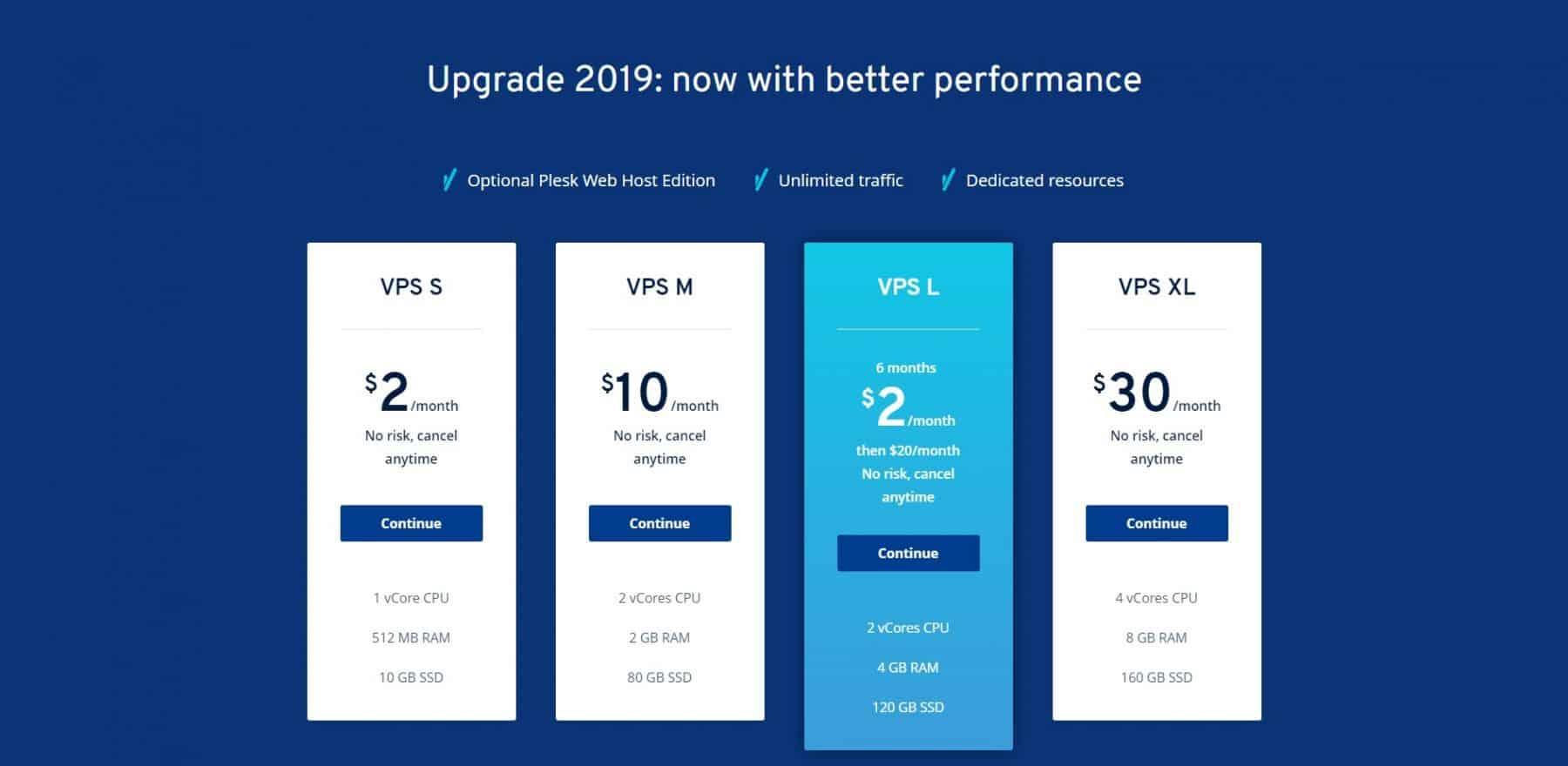1&1 ionos vps hosting